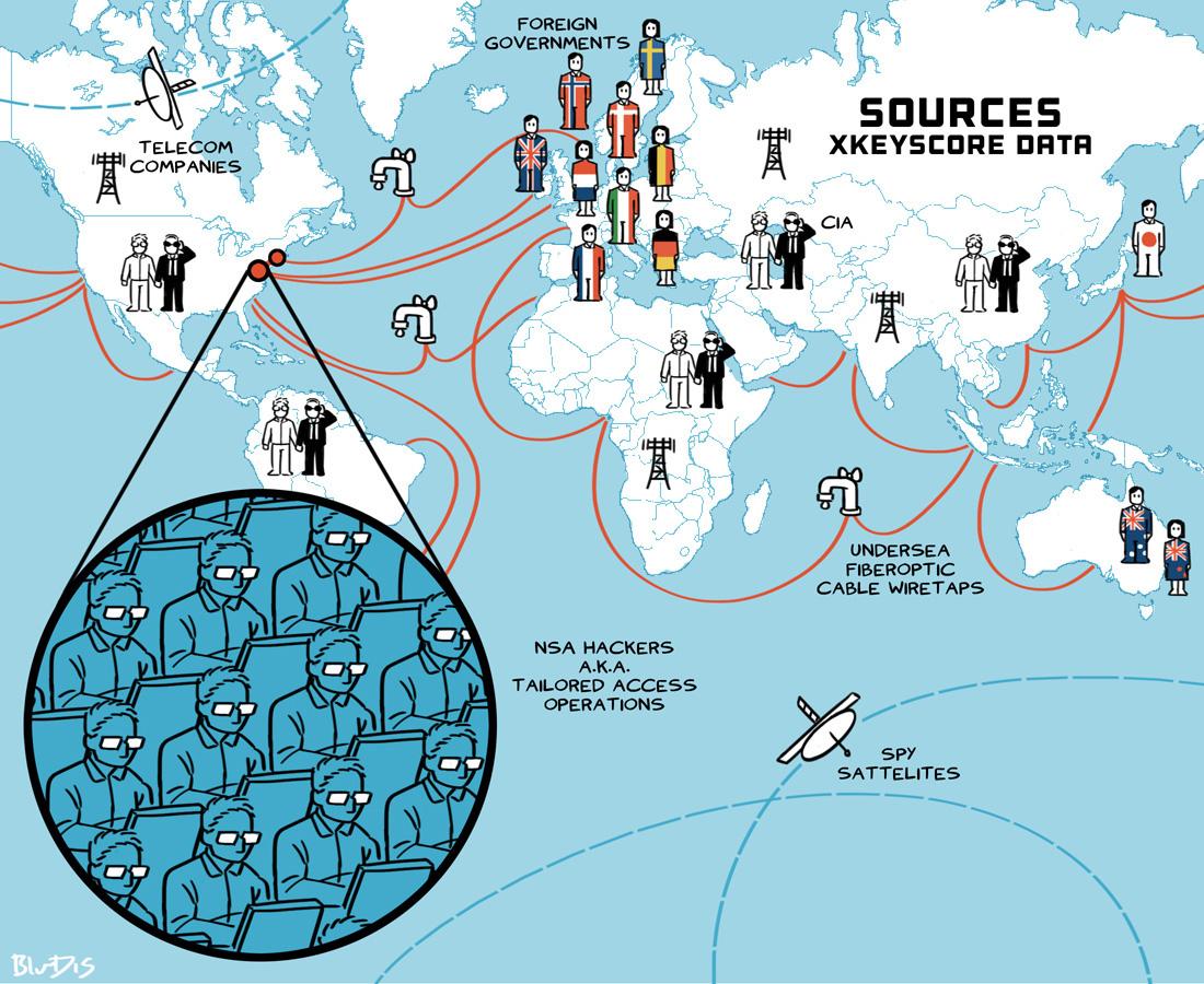 XKEYSCORE: NSA's Google for the World's Private Communications