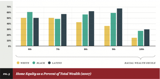 New Report Looks At How Obama's Housing Policies Destroyed Black Wealth