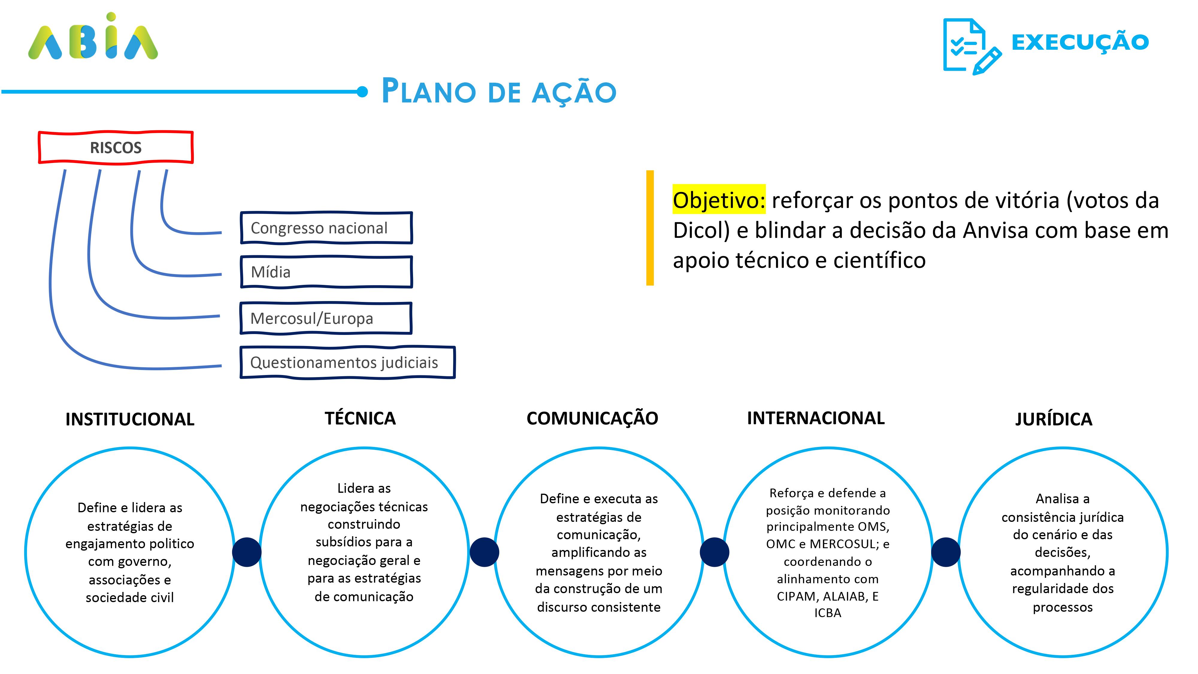 pg70-abia
